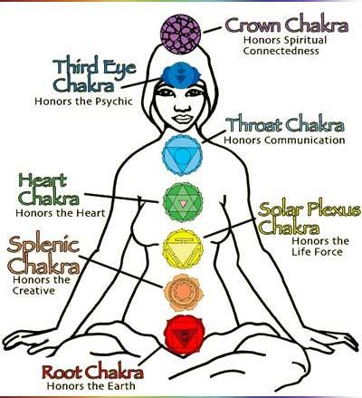 zen-chakra-meditation.jpg
